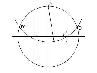 how to draw pentagon in circle